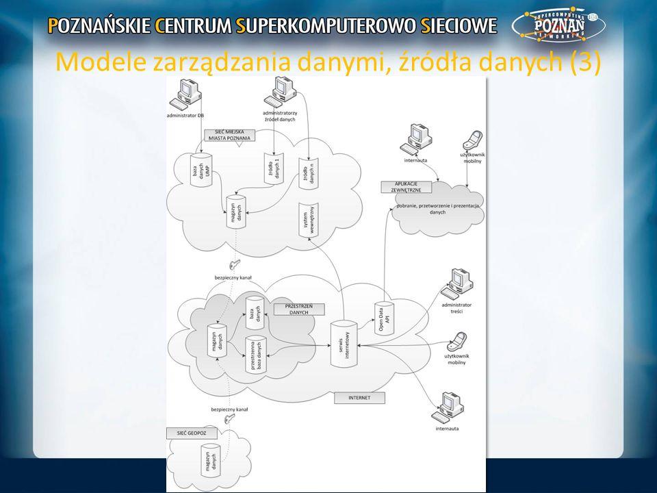 Modele zarządzania danymi, źródła danych (3)