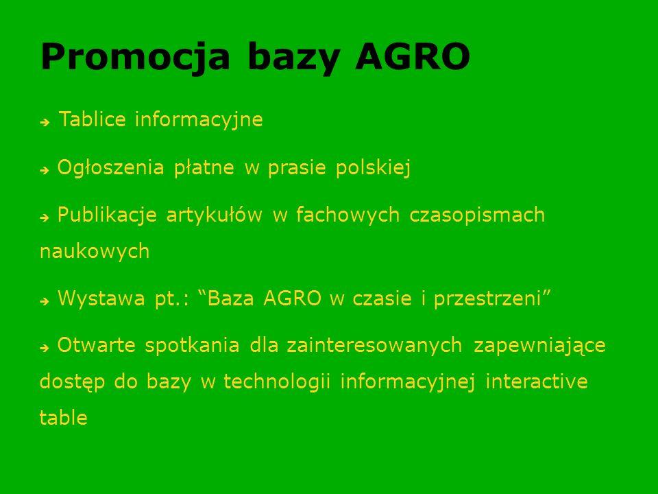 Promocja bazy AGRO Tablice informacyjne Ogłoszenia płatne w prasie polskiej Publikacje artykułów w fachowych czasopismach naukowych Wystawa pt.: Baza
