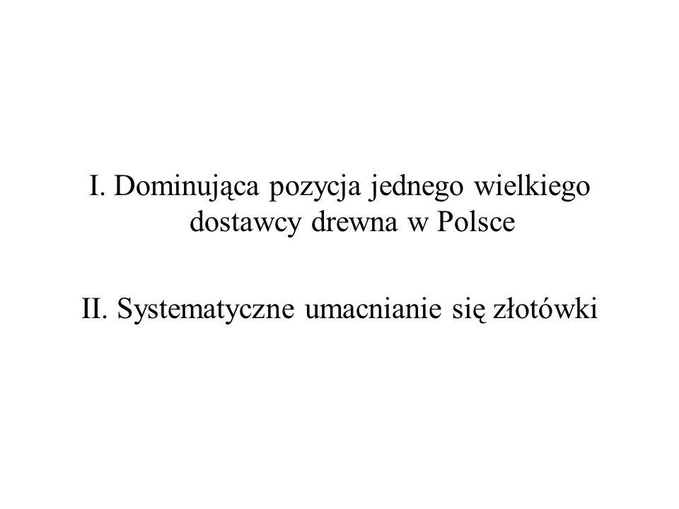 I. Dominująca pozycja jednego wielkiego dostawcy drewna w Polsce II. Systematyczne umacnianie się złotówki