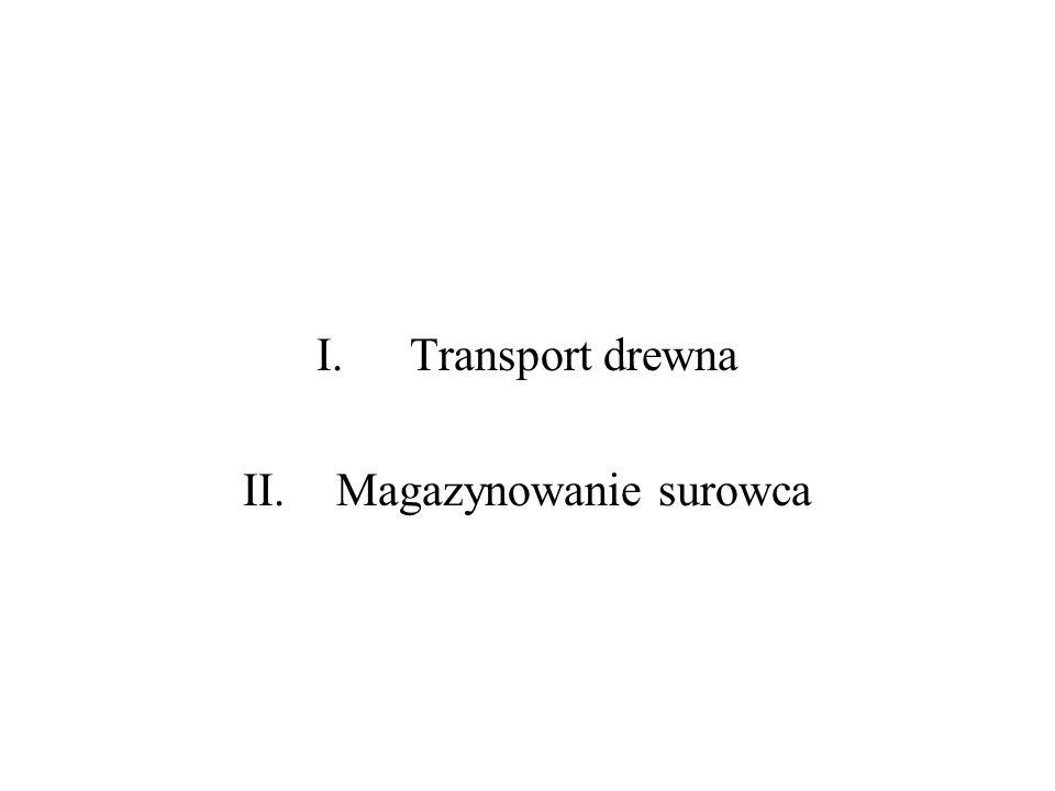 I.Transport drewna II.Magazynowanie surowca