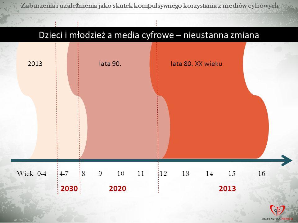 Zaburzenia i uzale ż nienia jako skutek kompulsywnego korzystania z mediów cyfrowych Wiek 0-4 4-7 8 9 10 11 12 13 14 15 16 Dzieci i młodzież a media cyfrowe – nieustanna zmiana 2030 2020 2013 2013 lata 90.