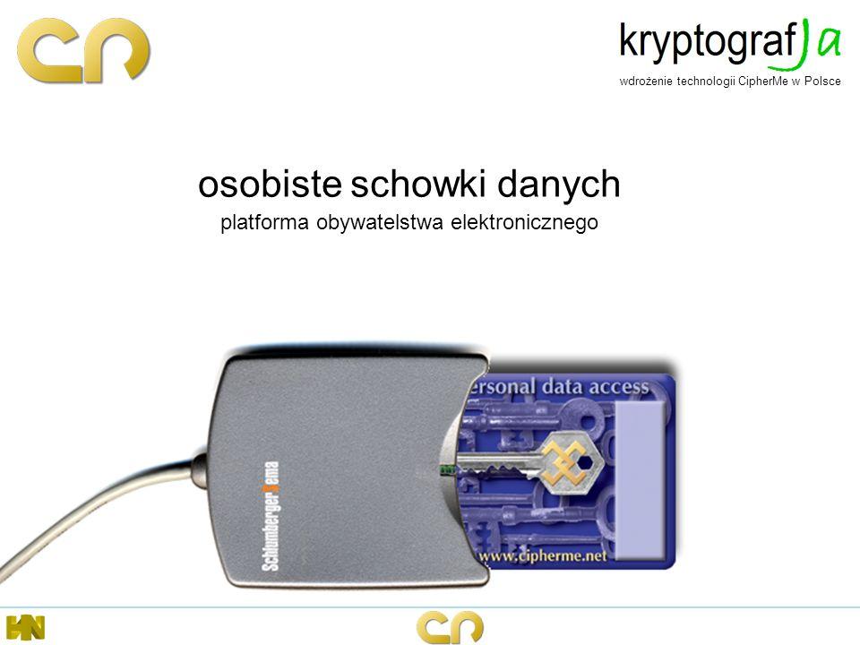 Tytuł osobiste schowki danych platforma obywatelstwa elektronicznego wdrożenie technologii CipherMe w Polsce