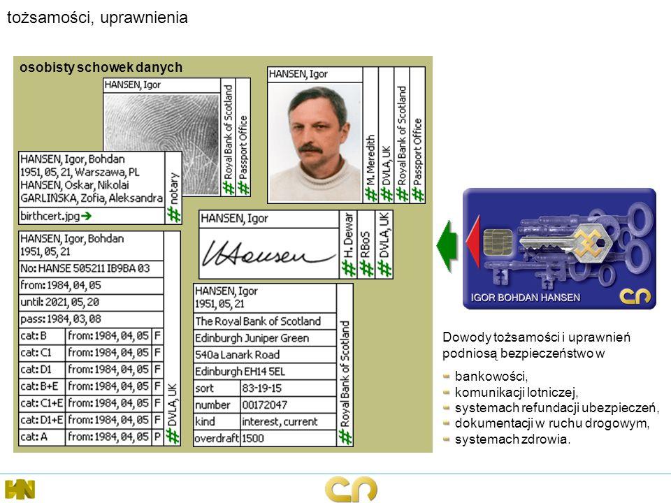 tożsamości, uprawnienia osobisty schowek danych Dowody tożsamości i uprawnień podniosą bezpieczeństwo w bankowości, komunikacji lotniczej, systemach r