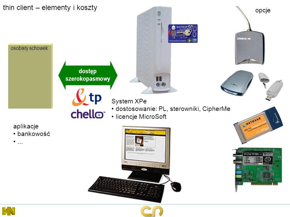 thin client – elementy i koszty dostęp szerokopasmowy osobisty schowek System XPe dostosowanie: PL, sterowniki, CipherMe licencje MicroSoft aplikacje