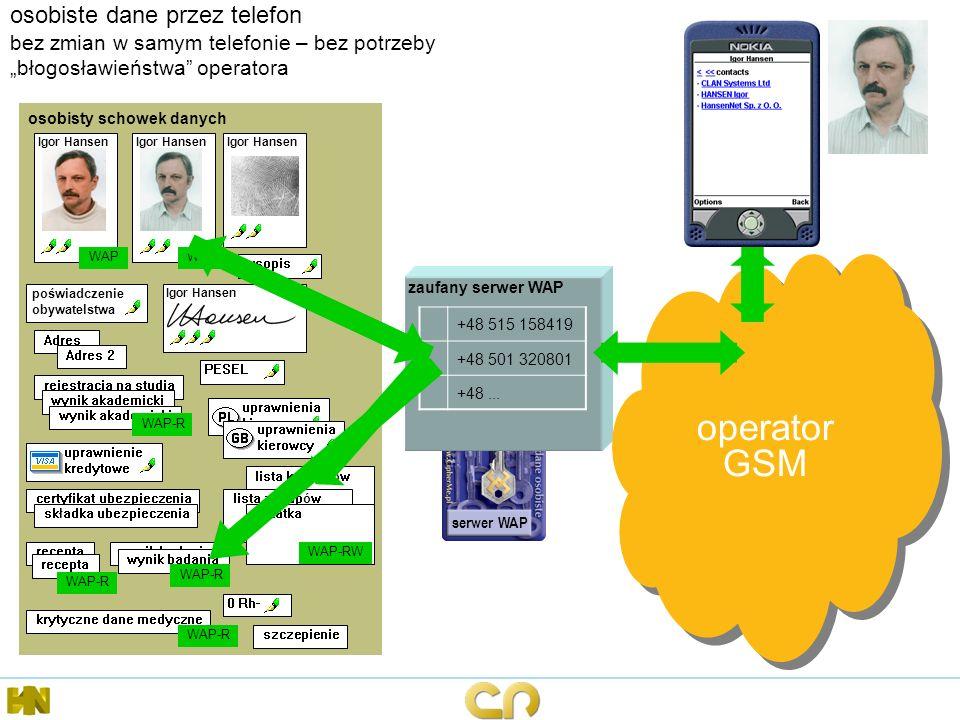 serwer WAP osobiste dane przez telefon bez zmian w samym telefonie – bez potrzeby błogosławieństwa operatora osobisty schowek danych certyfikat ubezpi