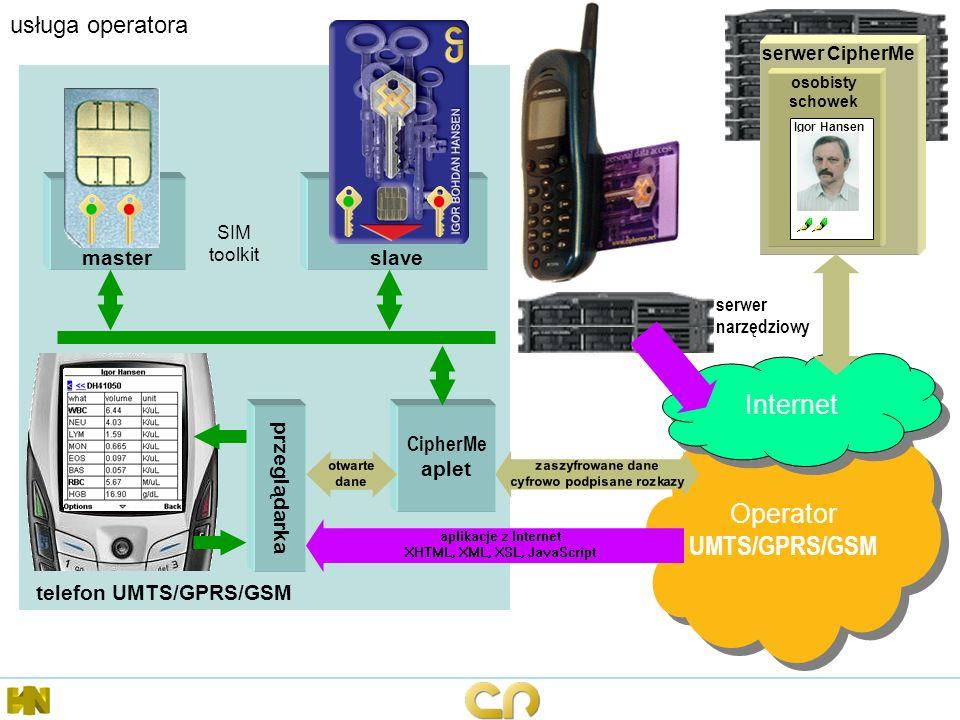 Operator UMTS/GPRS/GSM Operator UMTS/GPRS/GSM usługa operatora telefon UMTS/GPRS/GSM aplikacje z Internet XHTML, XML, XSL, JavaScript przegl ądarka ma