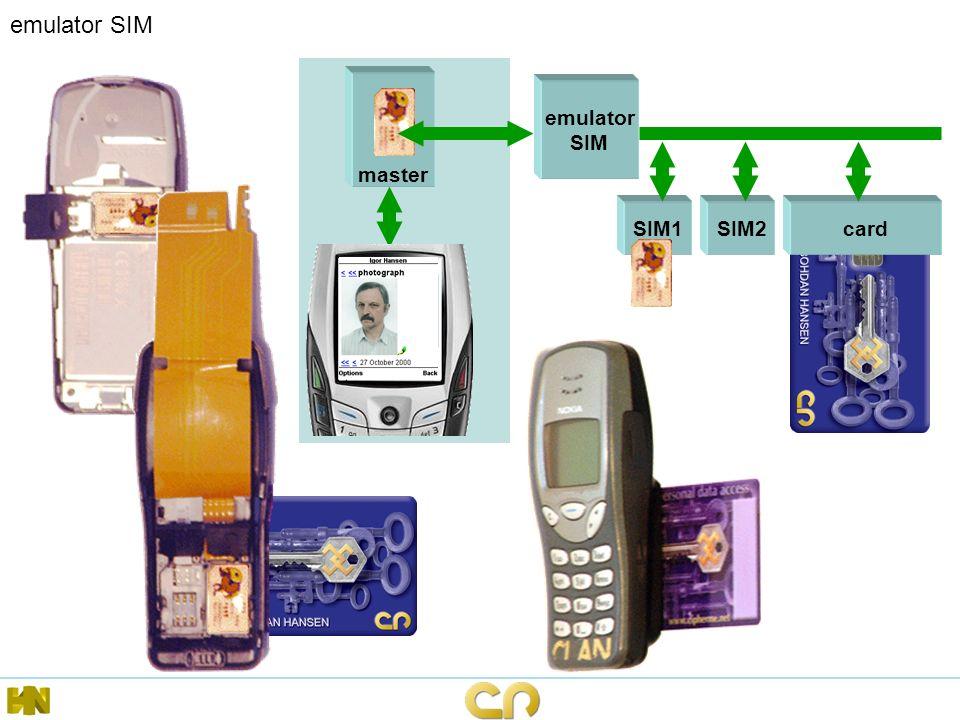 master emulator SIM emulator SIM SIM1cardSIM2