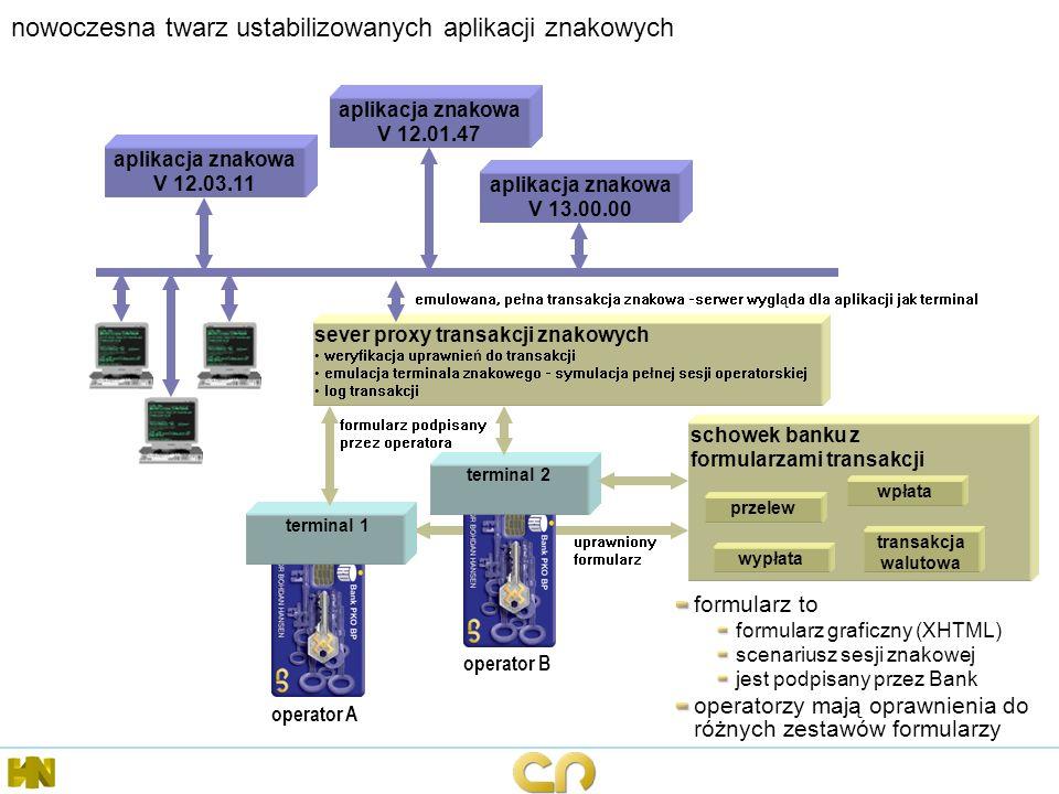 nowoczesna twarz ustabilizowanych aplikacji znakowych operator A sever proxy transakcji znakowych weryfikacja uprawnień do transakcji emulacja termina