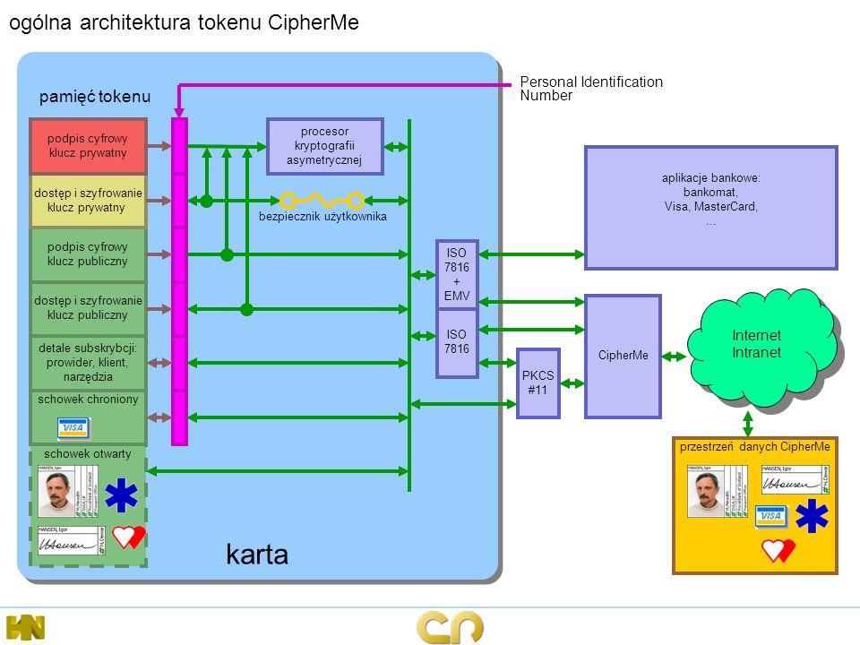 karta ogólna architektura tokenu CipherMe podpis cyfrowy klucz publiczny detale subskrybcji: prowider, klient, narzędzia dostęp i szyfrowanie klucz pr