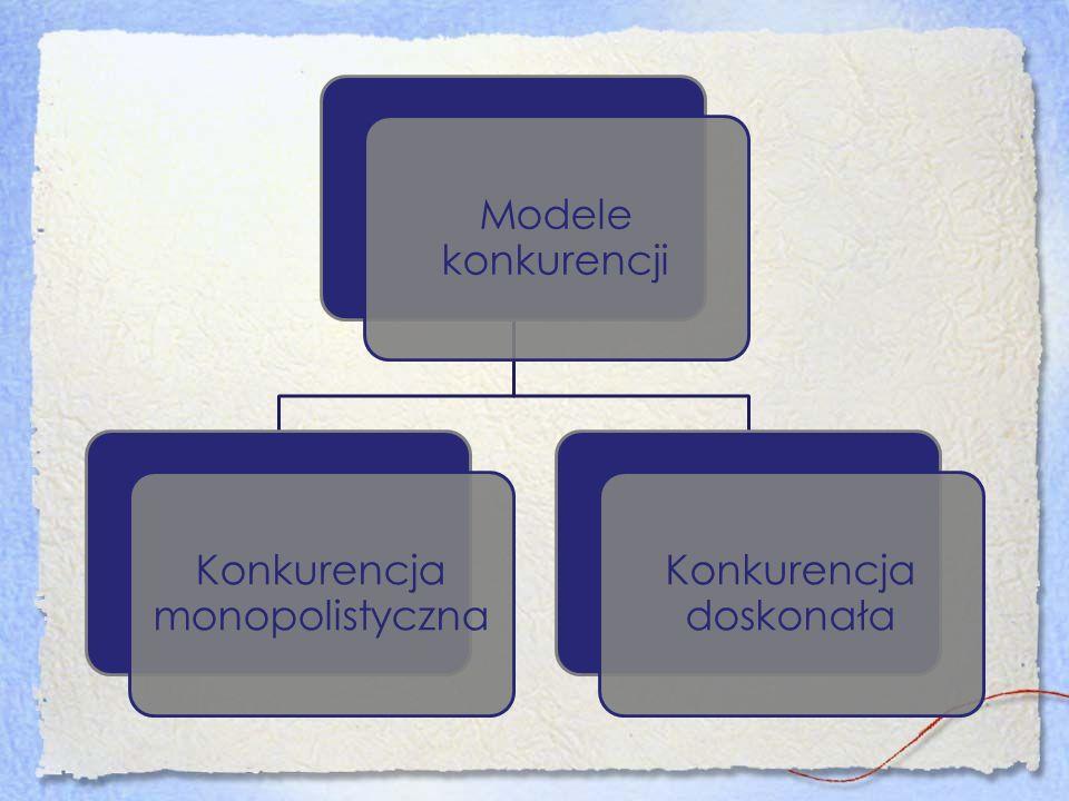 Modele konkurencji Konkurencja monopolistyczna Konkurencja doskonała