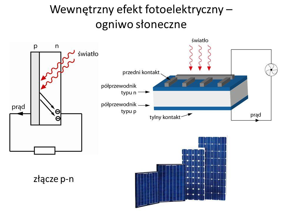 Wewnętrzny efekt fotoelektryczny – ogniwo słoneczne złącze p-n