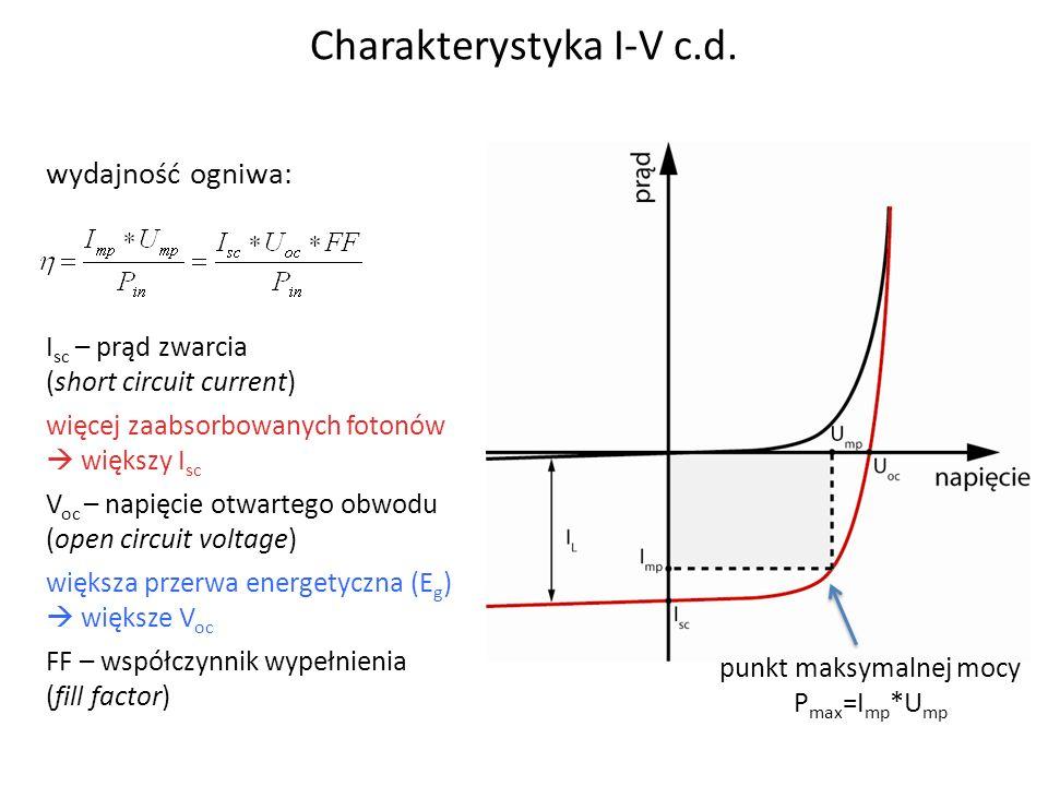 I sc – prąd zwarcia (short circuit current) więcej zaabsorbowanych fotonów większy I sc V oc – napięcie otwartego obwodu (open circuit voltage) większ