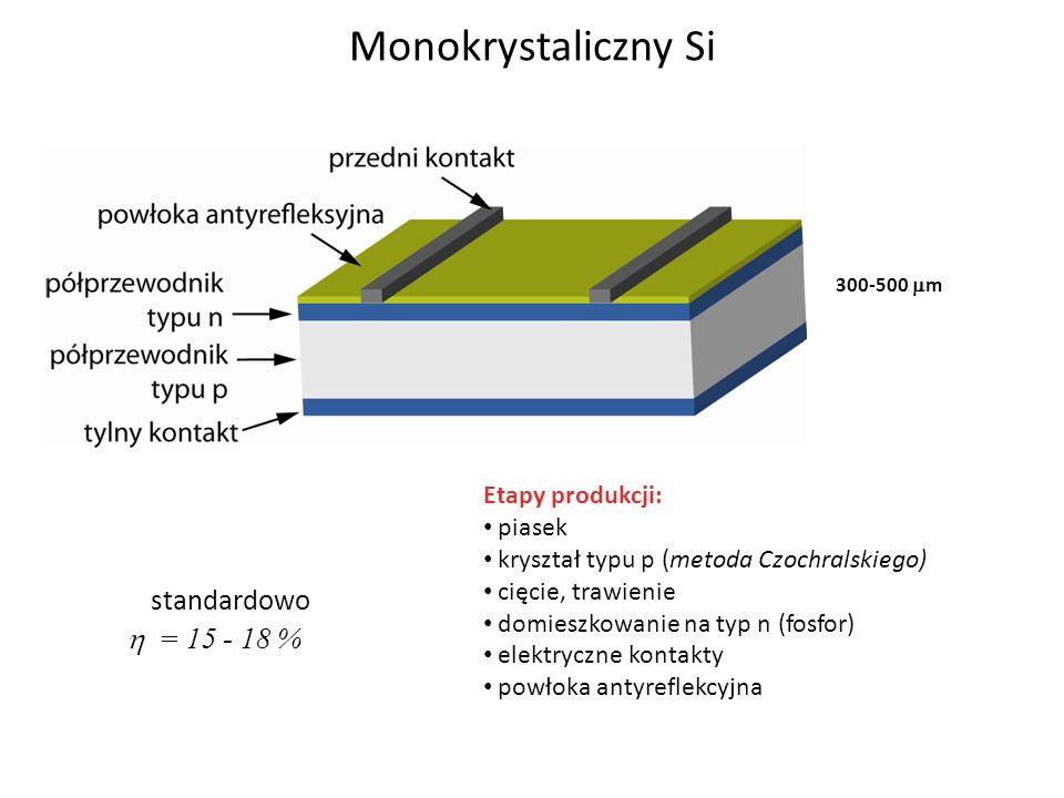 standardowo = 15 - 18 % 300-500 m Etapy produkcji: piasek kryształ typu p (metoda Czochralskiego) cięcie, trawienie domieszkowanie na typ n (fosfor) e