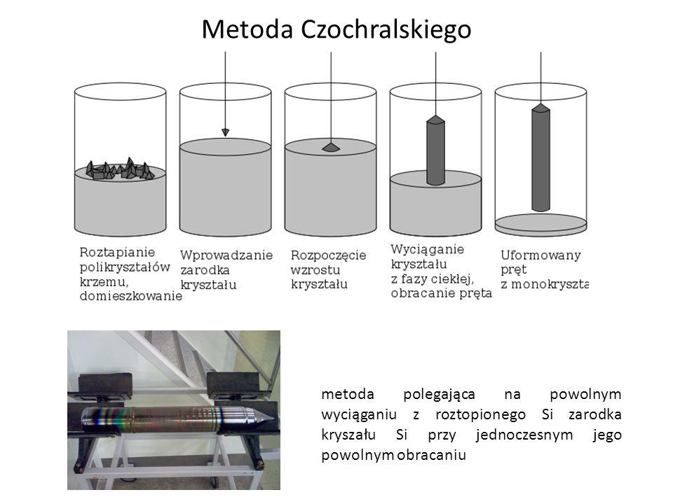 Metoda Czochralskiego metoda polegająca na powolnym wyciąganiu z roztopionego Si zarodka kryszału Si przy jednoczesnym jego powolnym obracaniu