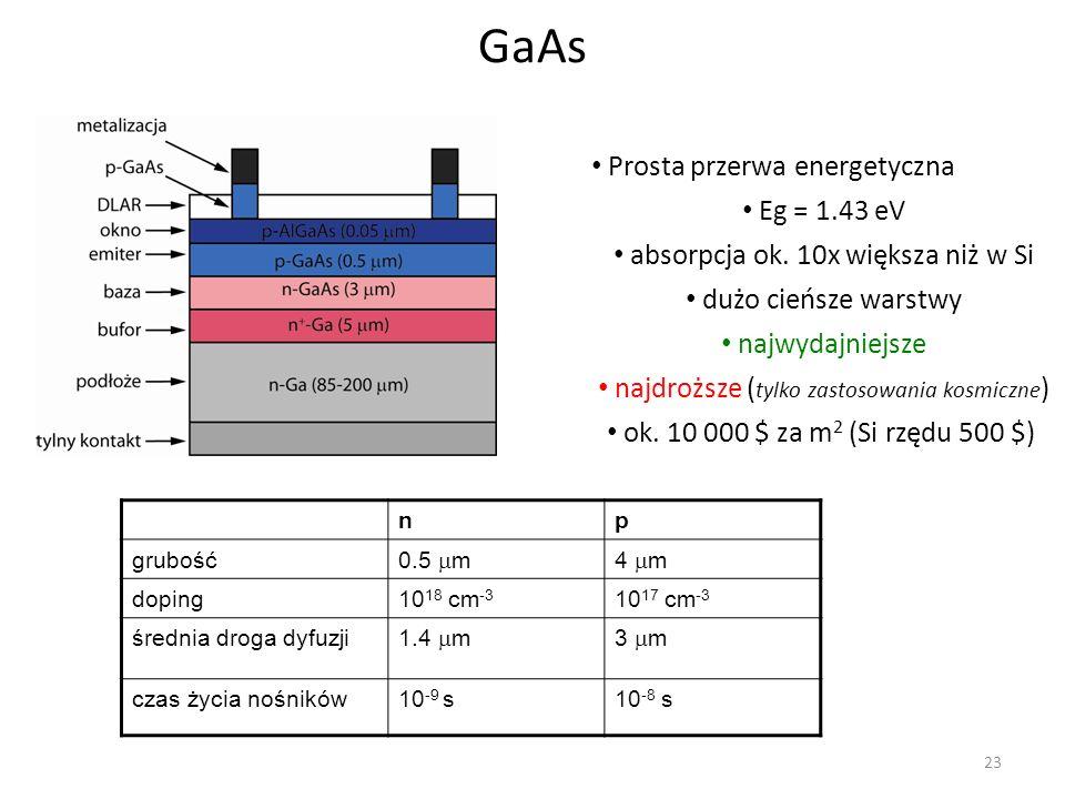 23 np grubość 0.5 m4 m doping10 18 cm -3 10 17 cm -3 średnia droga dyfuzji 1.4 m3 m czas życia nośników10 -9 s10 -8 s Prosta przerwa energetyczna Eg =