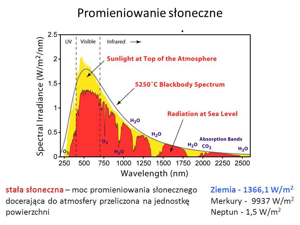 Promieniowanie słoneczne stała słoneczna – moc promieniowania słonecznego docerająca do atmosfery przeliczona na jednostkę powierzchni Ziemia - 1366,1