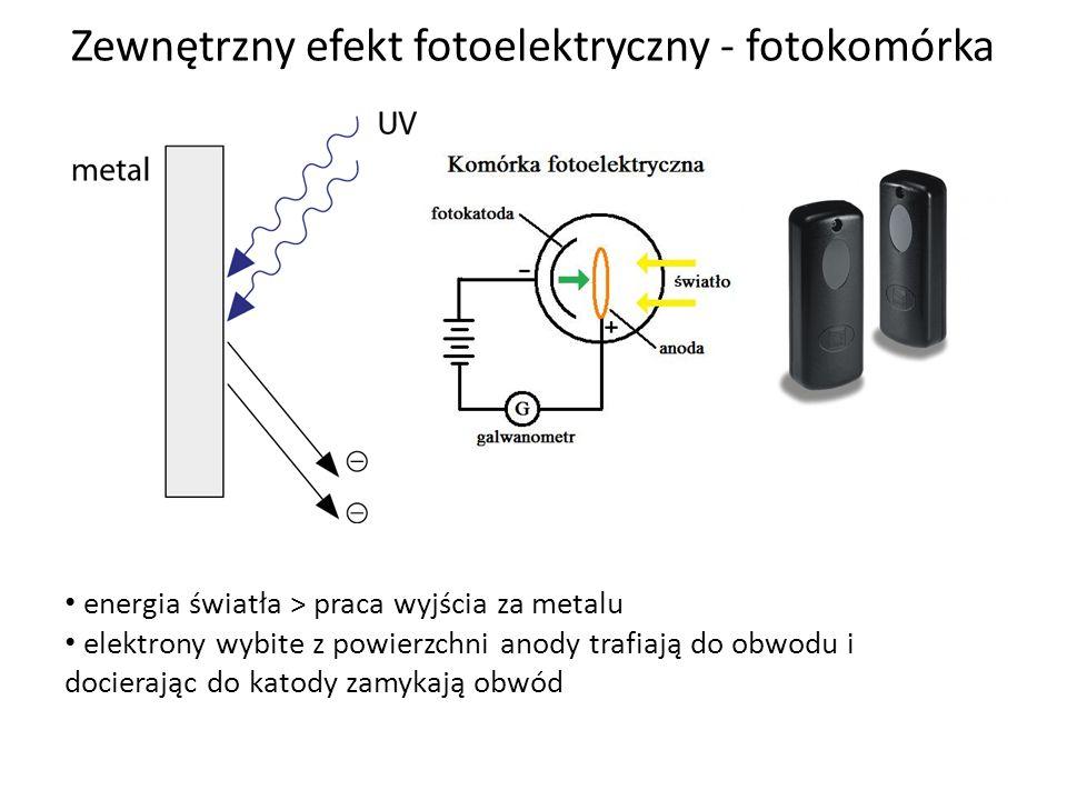 Zewnętrzny efekt fotoelektryczny - fotokomórka energia światła > praca wyjścia za metalu elektrony wybite z powierzchni anody trafiają do obwodu i doc
