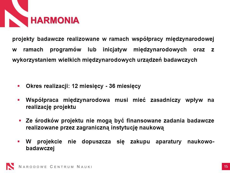 HARMONIA 15 projekty badawcze realizowane w ramach współpracy międzynarodowej w ramach programów lub inicjatyw międzynarodowych oraz z wykorzystaniem