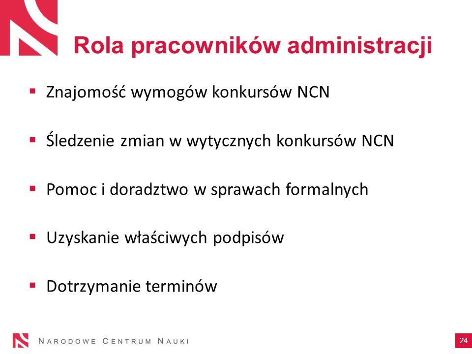Rola pracowników administracji Znajomość wymogów konkursów NCN Śledzenie zmian w wytycznych konkursów NCN Pomoc i doradztwo w sprawach formalnych Uzys