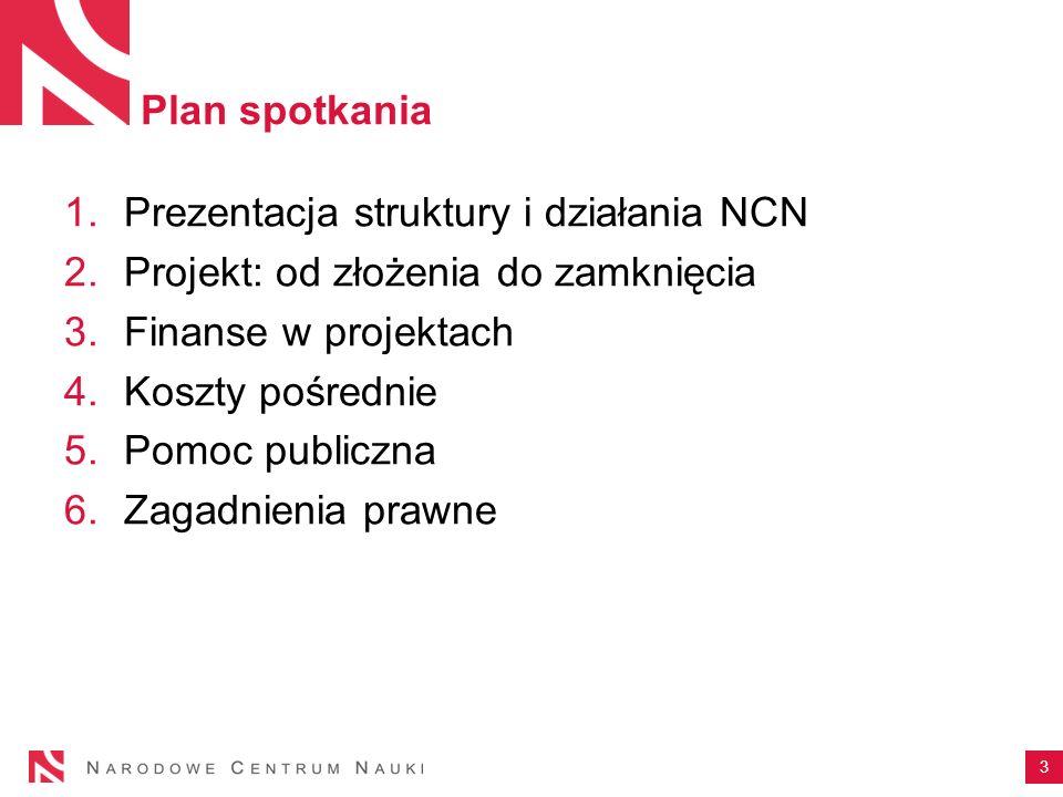 Plan spotkania 1.Prezentacja struktury i działania NCN 2.Projekt: od złożenia do zamknięcia 3.Finanse w projektach 4.Koszty pośrednie 5.Pomoc publiczn