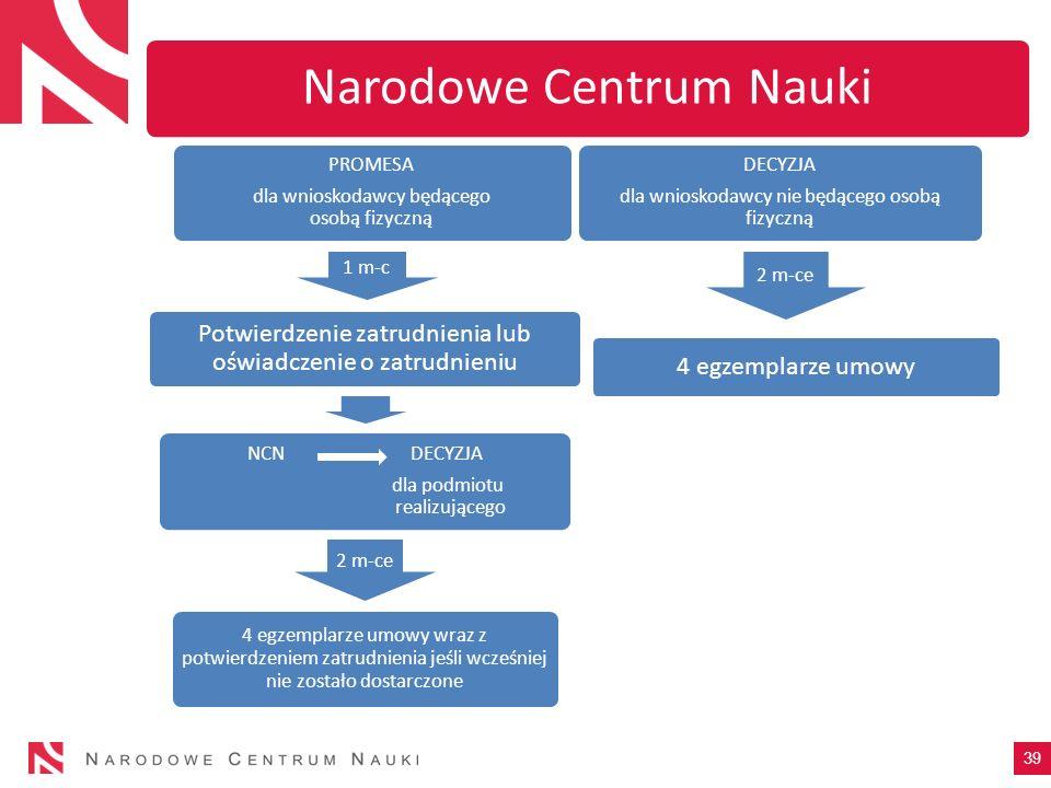 Narodowe Centrum Nauki PROMESA dla wnioskodawcy będącego osobą fizyczną 1 m-c Potwierdzenie zatrudnienia lub oświadczenie o zatrudnieniu NCN DECYZJA d