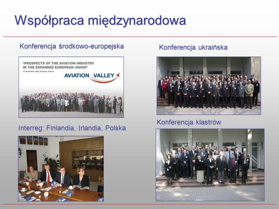Współpraca międzynarodowa Interreg: Finlandia, Irlandia, Polska Konferencja środkowo-europejska Konferencja ukraińska Konferencja klastrów