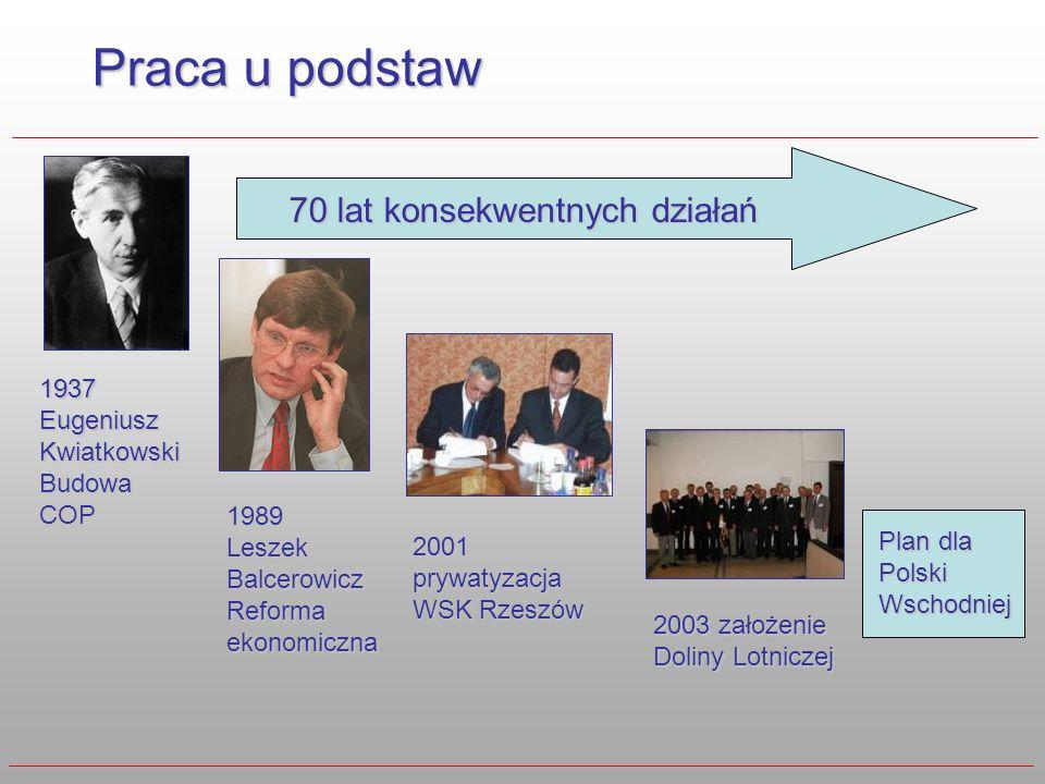 1937 Eugeniusz Kwiatkowski Budowa COP 1989 Leszek Balcerowicz Reforma ekonomiczna 2001 prywatyzacja WSK Rzeszów 2003 założenie Doliny Lotniczej 70 lat