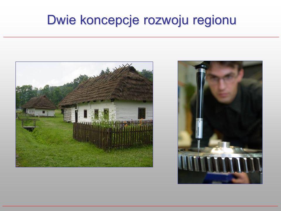 Dwie koncepcje rozwoju regionu