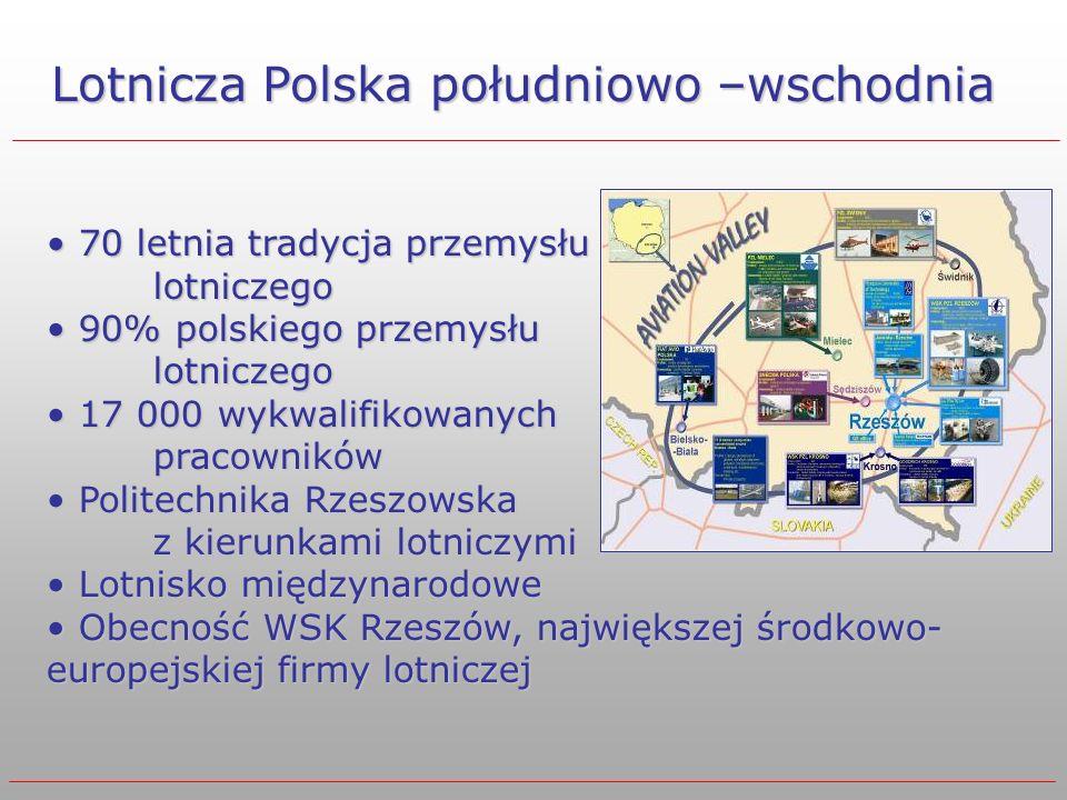 Lotnicza Polska południowo –wschodnia 70 letnia tradycja przemysłu lotniczego 70 letnia tradycja przemysłu lotniczego 90% polskiego przemysłu lotnicze