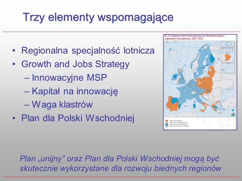 Trzy elementy wspomagające Regionalna specjalność lotnicza Growth and Jobs Strategy –Innowacyjne MSP –Kapitał na innowację –Waga klastrów Plan dla Pol