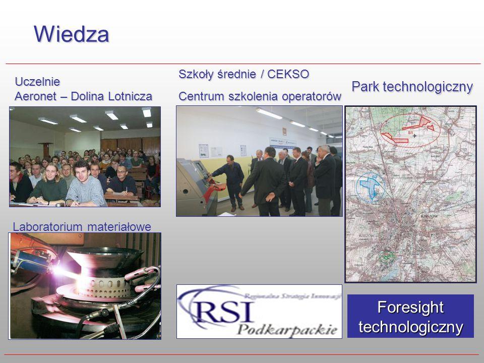 Wiedza Szkoły średnie / CEKSO Centrum szkolenia operatorów Uczelnie Aeronet – Dolina Lotnicza Park technologiczny Laboratorium materiałowe Foresight t