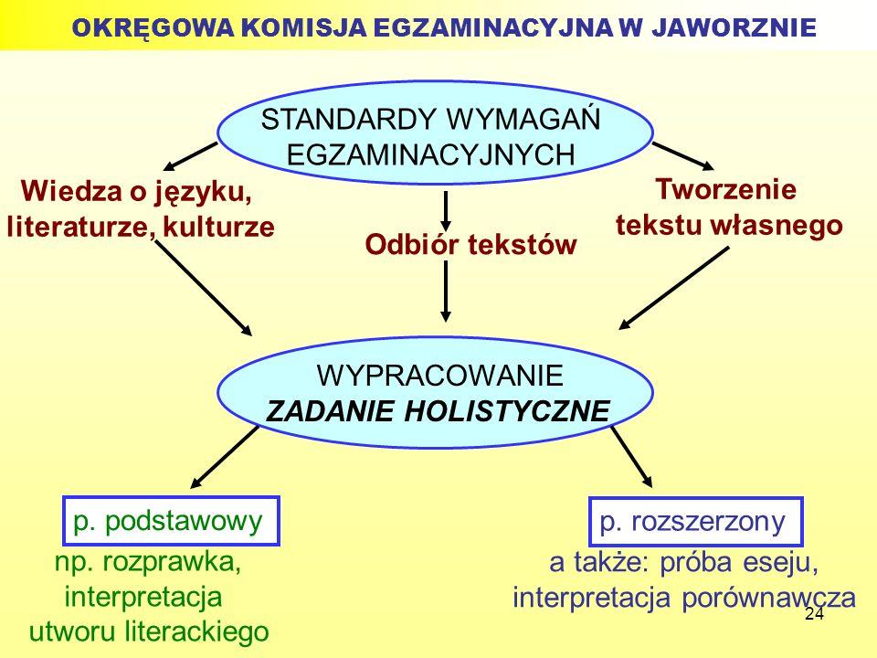 24 np. rozprawka, interpretacja utworu literackiego STANDARDY WYMAGAŃ EGZAMINACYJNYCH WYPRACOWANIE ZADANIE HOLISTYCZNE Wiedza o języku, literaturze, k