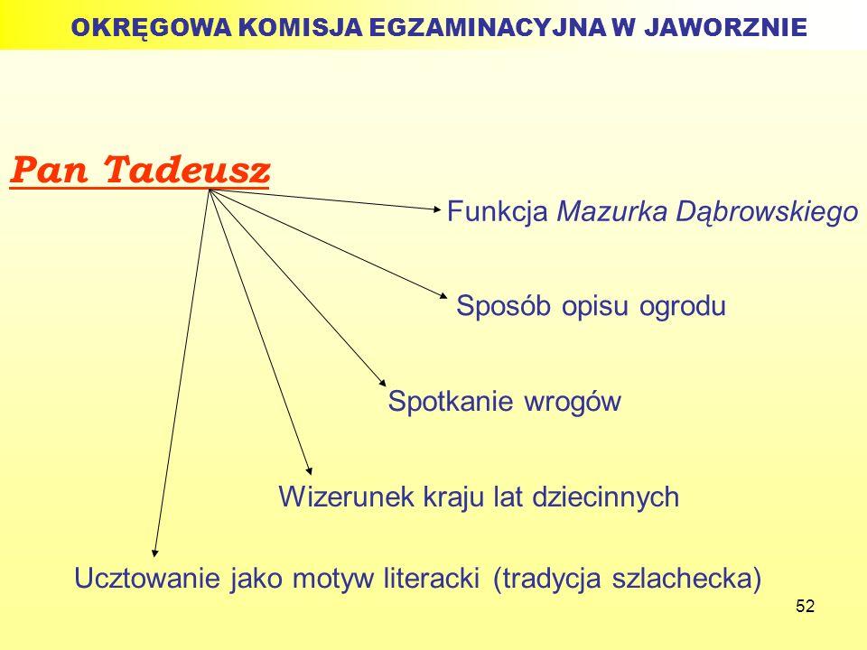 52 Pan Tadeusz Funkcja Mazurka Dąbrowskiego Sposób opisu ogrodu Spotkanie wrogów Wizerunek kraju lat dziecinnych Ucztowanie jako motyw literacki (trad