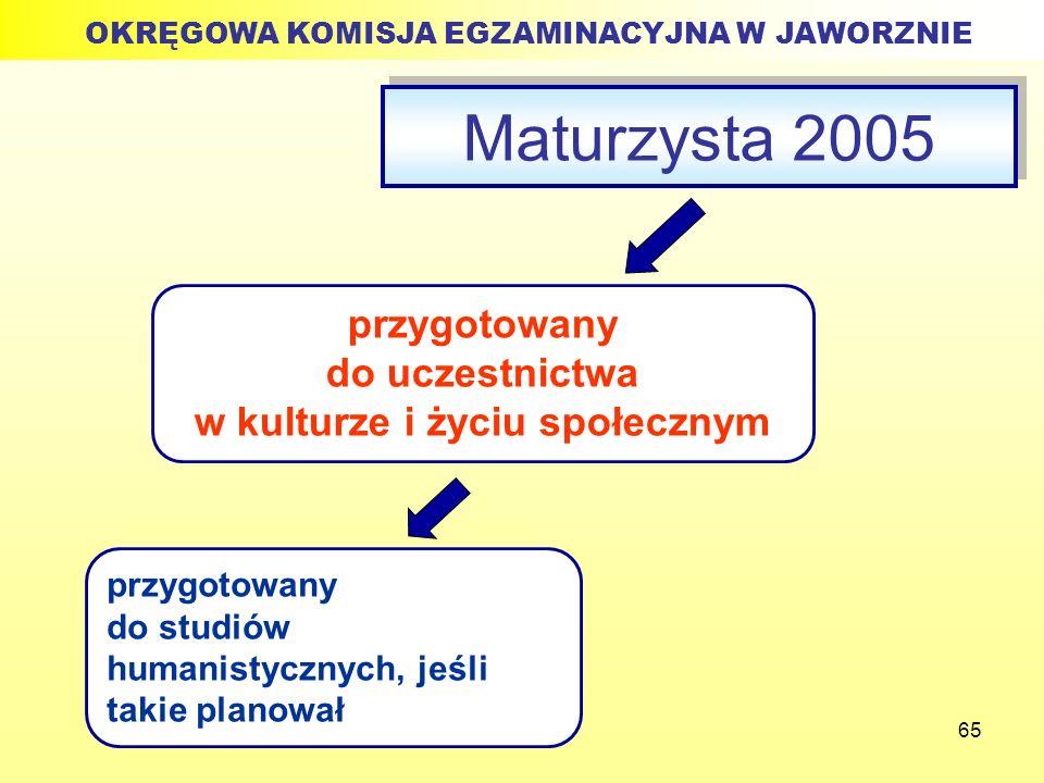 65 Maturzysta 2005 przygotowany do uczestnictwa w kulturze i życiu społecznym przygotowany do studiów humanistycznych, jeśli takie planował OKRĘGOWA K
