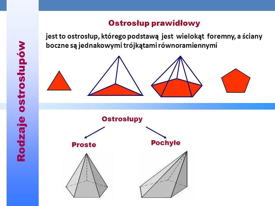 Rodzaje ostrosłupów Ostrosłup prawidłowy jest to ostrosłup, którego podstawą jest wielokąt foremny, a ściany boczne są jednakowymi trójkątami równoramiennymi Proste Pochyłe Ostrosłupy