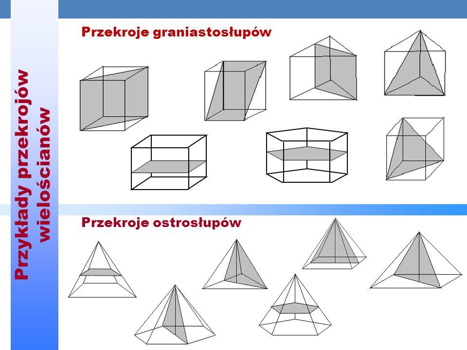 Przekroje graniastosłupów Przekroje ostrosłupów Przykłady przekrojów wielościanów