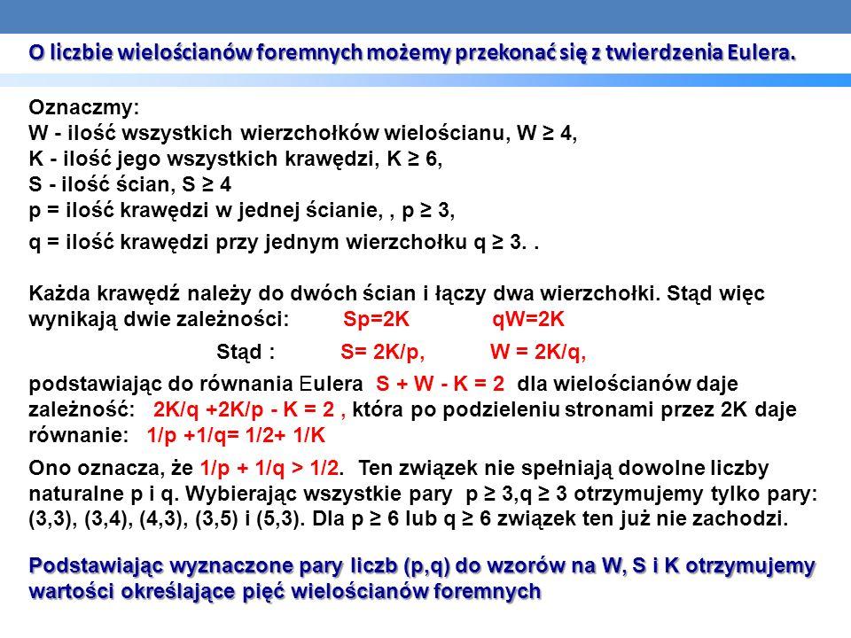 O liczbie wielościanów foremnych możemy przekonać się z twierdzenia Eulera.
