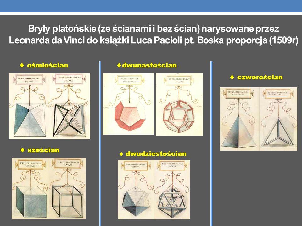 Bryły platońskie (ze ścianami i bez ścian) narysowane przez Leonarda da Vinci do książki Luca Pacioli pt.