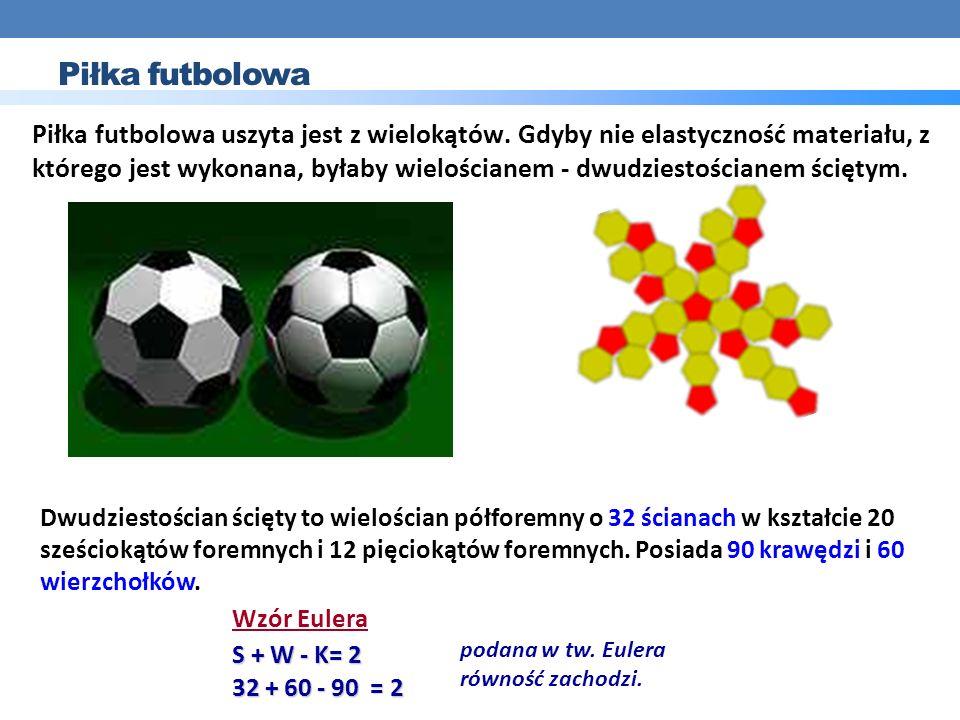 Piłka futbolowa Piłka futbolowa uszyta jest z wielokątów.