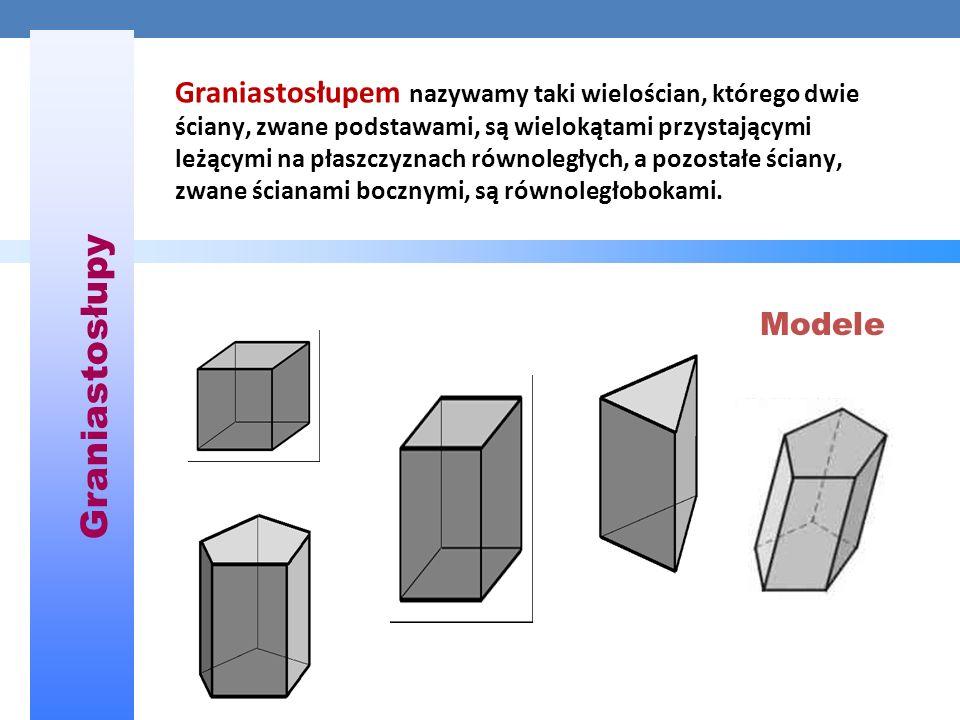 Graniastosłupem nazywamy taki wielościan, którego dwie ściany, zwane podstawami, są wielokątami przystającymi leżącymi na płaszczyznach równoległych, a pozostałe ściany, zwane ścianami bocznymi, są równoległobokami.