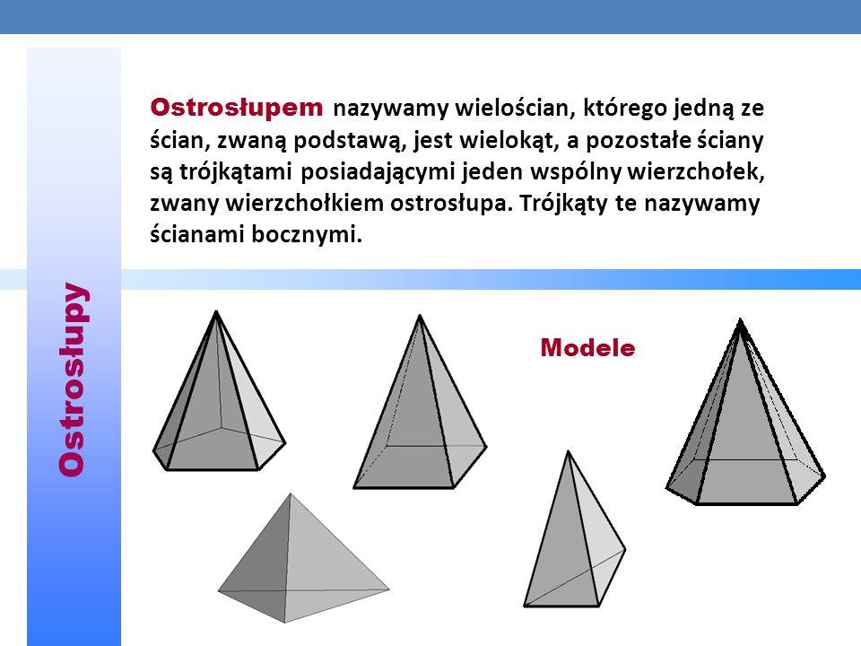 Ostrosłupem nazywamy wielościan, którego jedną ze ścian, zwaną podstawą, jest wielokąt, a pozostałe ściany są trójkątami posiadającymi jeden wspólny wierzchołek, zwany wierzchołkiem ostrosłupa.