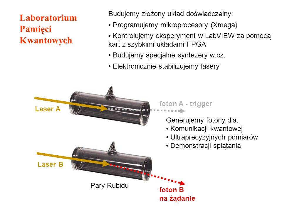 Laser A foton A - trigger Laser B foton B na żądanie Pary Rubidu Generujemy fotony dla: Komunikacji kwantowej Ultraprecyzyjnych pomiarów Demonstracji splątania Budujemy złożony układ doświadczalny: Programujemy mikroprocesory (Xmega) Kontrolujemy eksperyment w LabVIEW za pomocą kart z szybkimi układami FPGA Budujemy specjalne syntezery w.cz.