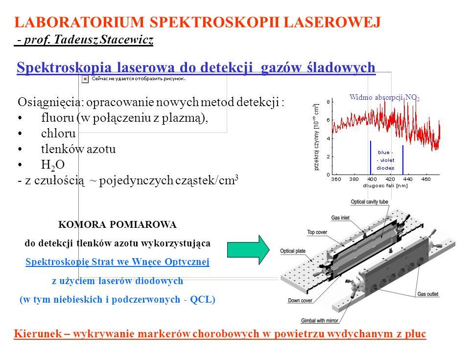 LABORATORIUM SPEKTROSKOPII LASEROWEJ - prof.