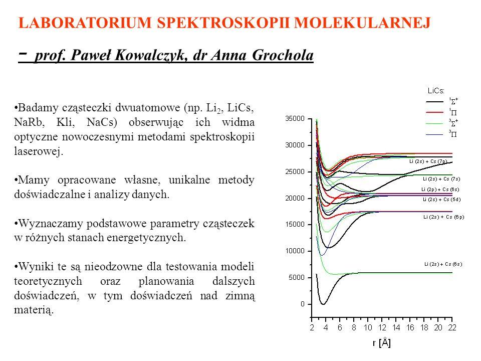 LABORATORIUM SPEKTROSKOPII MOLEKULARNEJ - prof.