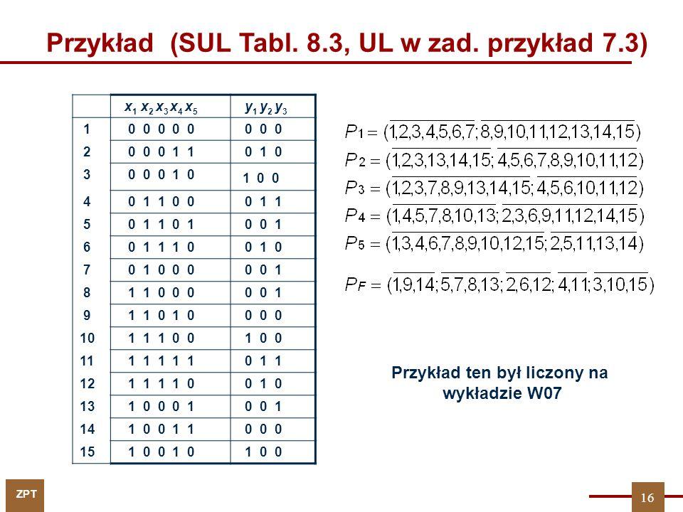 ZPT Przykładzik Obliczmy r dla P 1 = oraz P = P F = Mamy tu: P F P 1 = P 1   P F P 1 = (P 1   P P 1 ) = 5, Bo 5 nawiasów (P 1   P P 1 ) = log 2 5 = 3 czyli r = 1 + 3 = 4 17