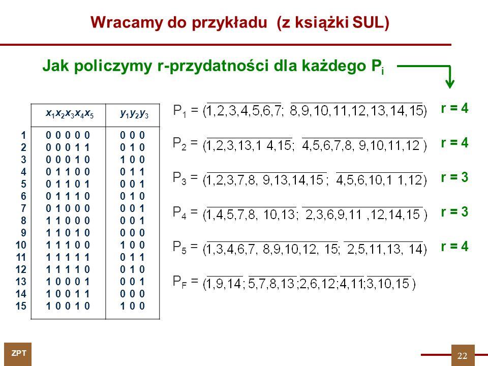 ZPT Przykład … P 3, P 4, są 3-przydatne względem P F x 1 x 2 x 4 x 5 g x3x3 h x 1 x 2 x 3 x 5 g x4x4 h 23
