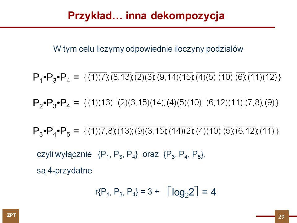 ZPT Przykład … inna dekompozycja G H x 1 x 3 x 4 x 2 x 5 y 1 y 2 y 3 Skoro {P 1, P 3, P 4 } oraz {P 3, P 4, P 5 } są 4-przydatne to mogą istnieć dekompozycje: G H x 3 x 4 x 5 x 1 x 2 y 1 y 2 y 3 30