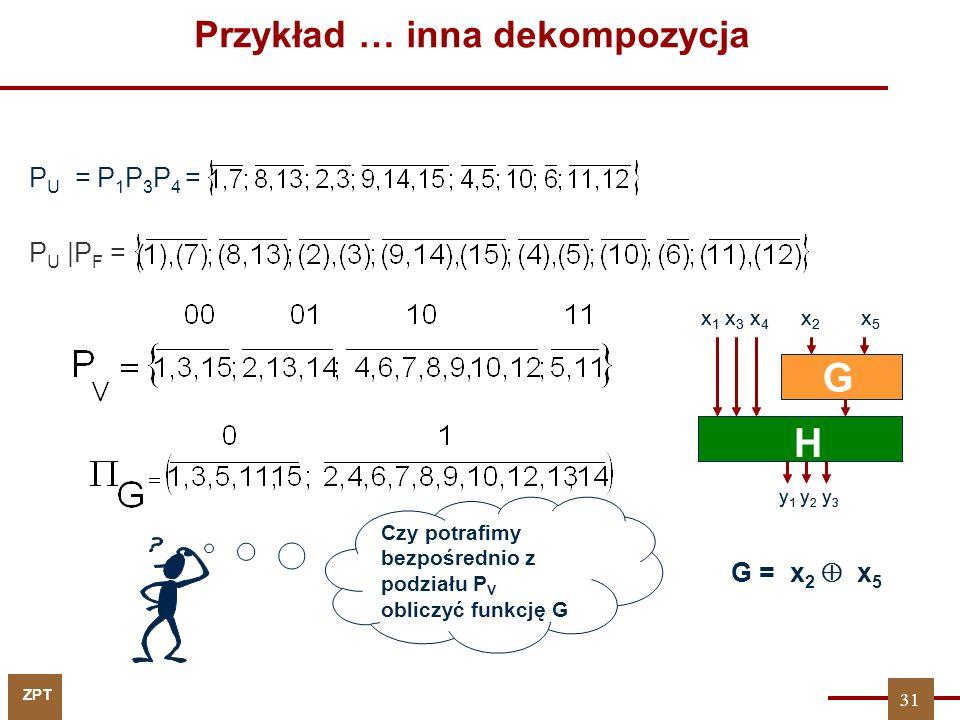 ZPT Ciekawy przykład Dla funkcji F z tab.