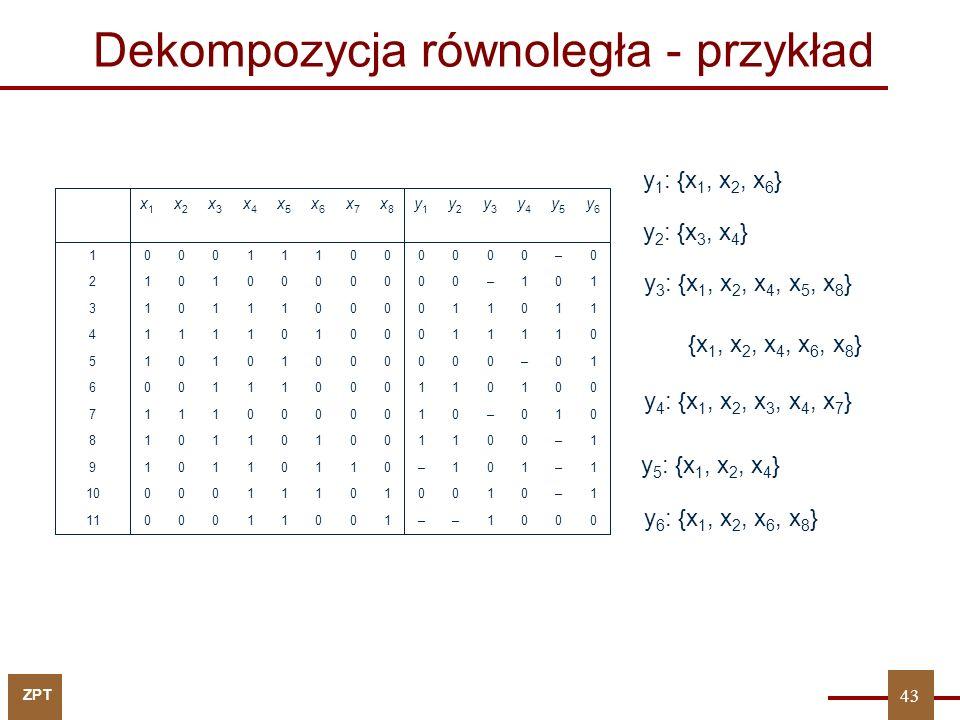 ZPT 44 y 1 : {x 1, x 2, x 6 } y 2 : {x 3, x 4 } y 3 : {x 1, x 2, x 4, x 5, x 8 } {x 1, x 2, x 4, x 6, x 8 } y 4 : {x 1, x 2, x 3, x 4, x 7 } y 5 : {x 1, x 2, x 4 } y 6 : {x 1, x 2, x 6, x 8 } X g = {x 1, x 2, x 4, x 6, x 8 }X h = {x 1, x 2, x 3, x 4, x 7 } G = {y 1, y 3, y 6 }H= {y 2, y 4,y 5 } Dekompozycja równoległa - przykład 44