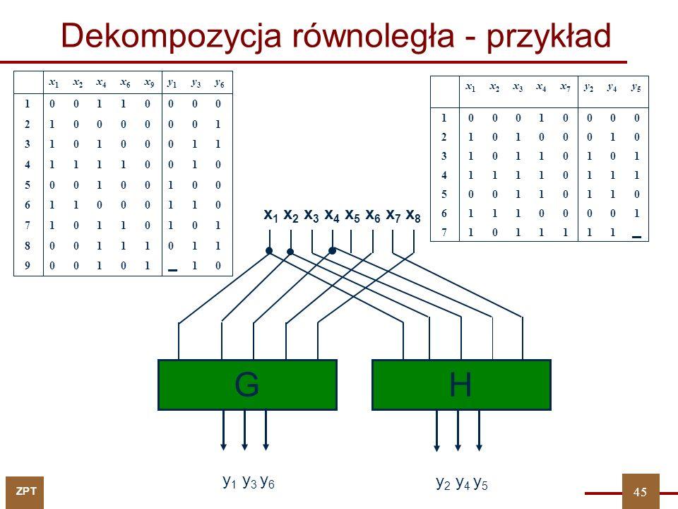 ZPT Dekompozycja zrównoważona BD wykorzystuje naprzemiennie dekompozycję szeregową i dekompozycję równoległą F X Y Y G H X X1X1 X2X2 HG X Y1Y1 Y2Y2 X3X3 X4X4 Dekompozycja szeregowa Dekompozycja równoległa 46